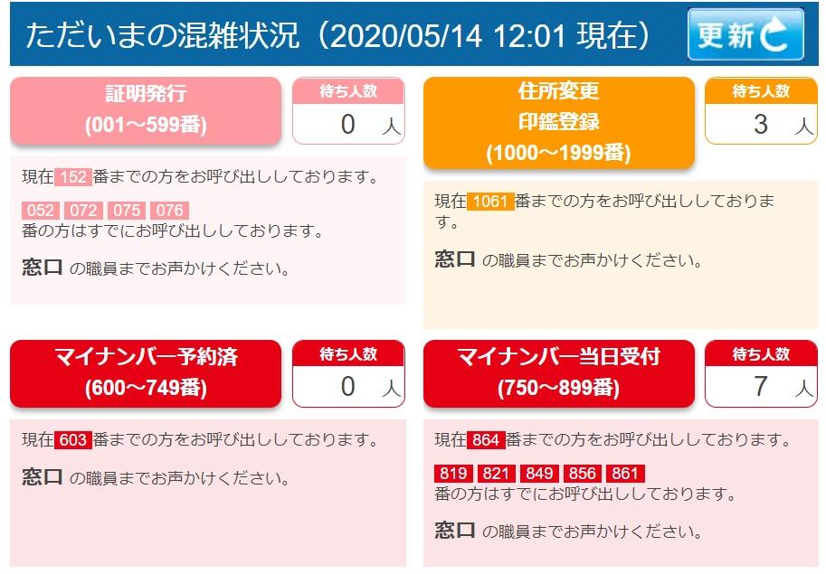 円 目黒 給付 区 10 万