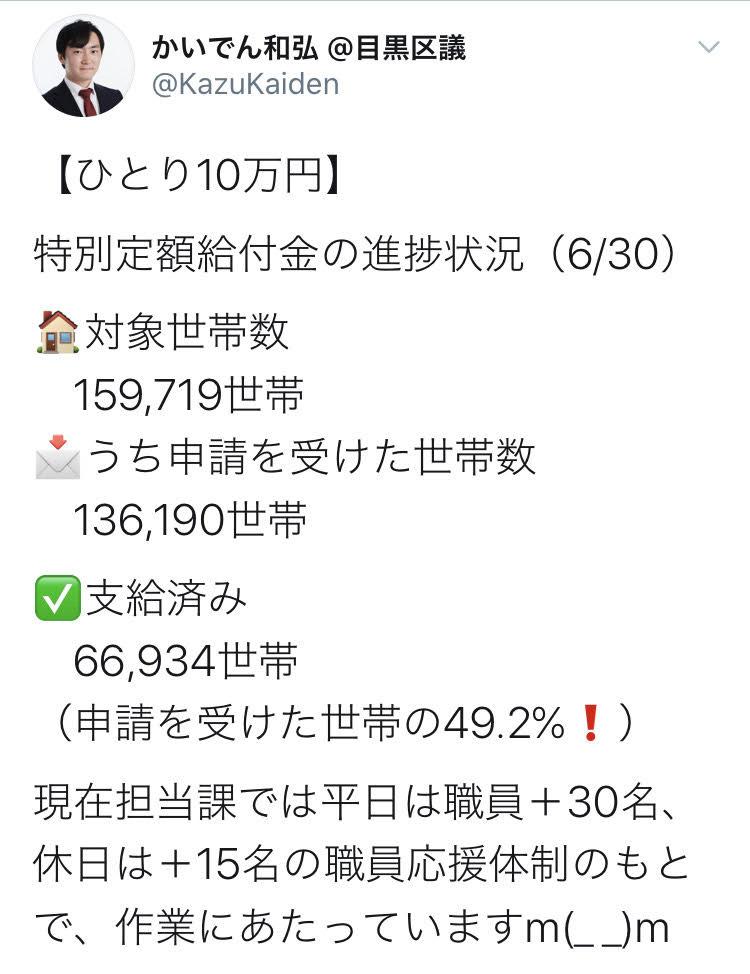 万 目黒 円 10 給付 区 [ 【目黒のコロナ金
